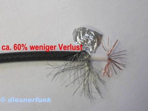 Diesnerfunk's Made in Germany 100 Meter RG 58 Spezial 60% weniger Verlust